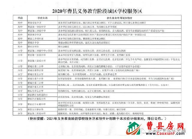 关于做好2021年曹县义务教育阶段适龄儿童、少年预统计的通知